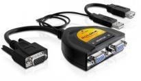DeLock 2 Port VGA Data Splitter 450 MHz