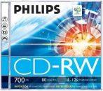 Philips CD-RW 700MB Normal Hi-speed 12x (1-es címke)